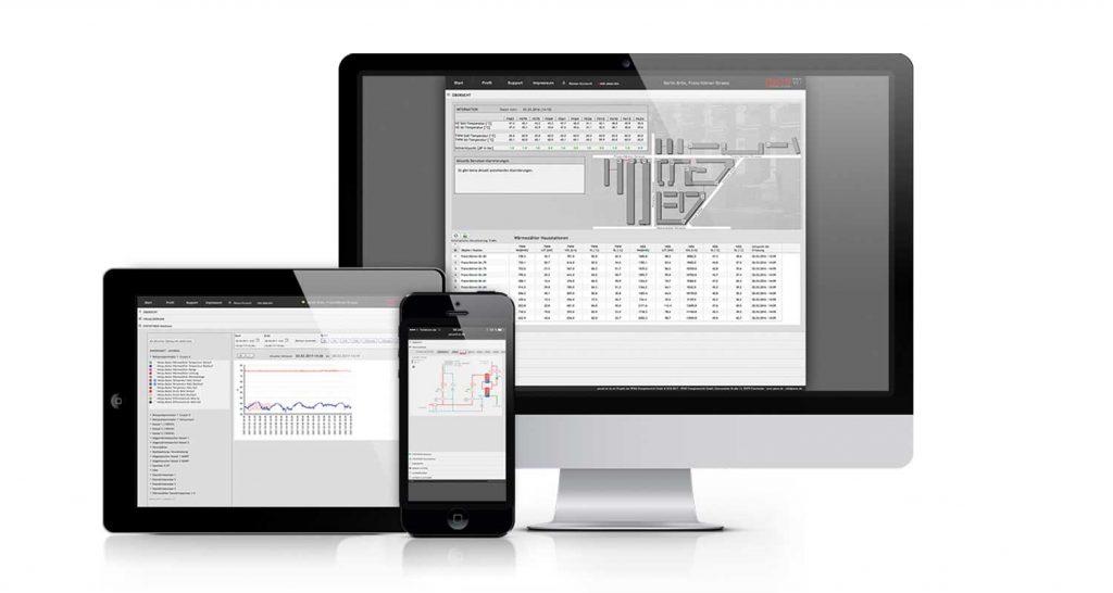 Regelung von Wohnungsstationen mit cloud-basierter Datenaggregation und Auswertung